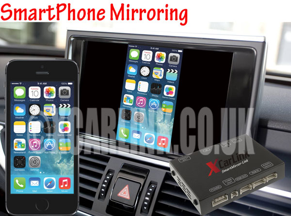 Smartphone Mirroring Interface SmartMirror Link