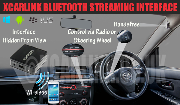 Bluetooth Streaming Interface