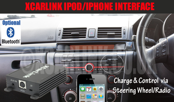 Ipod/Iphone interface