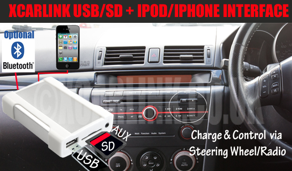 USB/SD + Ipod/Iphone interface